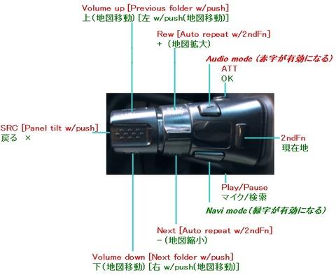 Yahoo!カーナビのナビうま用ロータリーコマンダーのキー割り当てとキー配置